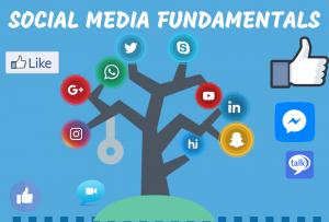 SOCIAL MEDIA FUNDAMENTALS