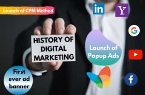 History of digital marketing