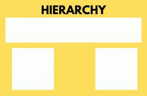 HIERARCY PRINCIPLE OF DESIGN