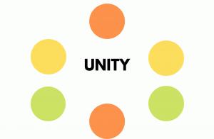 UNITY PRINCIPLE OF GRAPHIC DESIGN