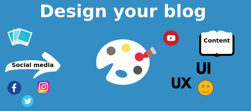 easiest way to start a blog