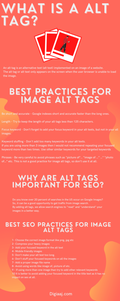 Infographic on alt tags