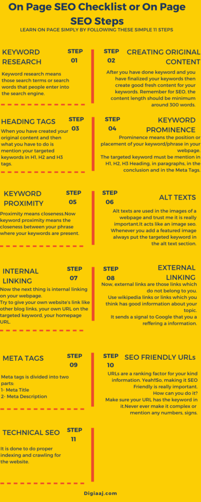 On Page SEO Checklist (Infographic)